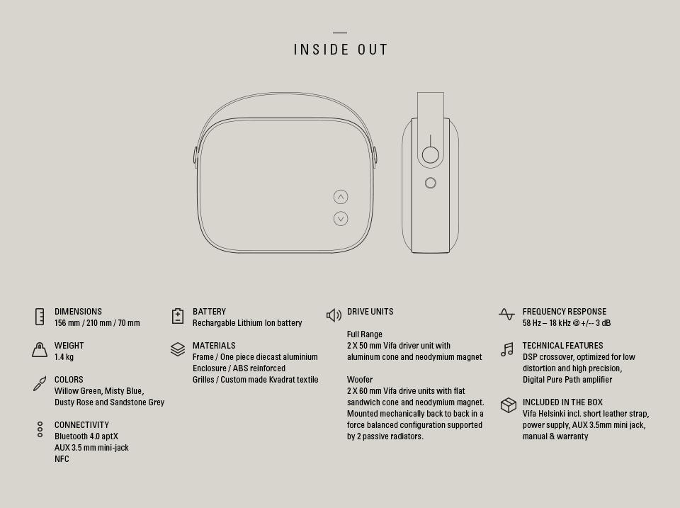 inside-out_helsinki